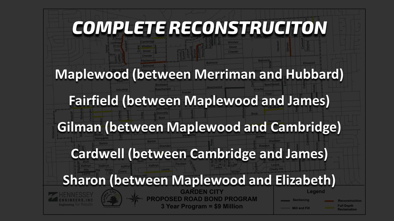 Roads to be reconstructed during the first three years of millage.