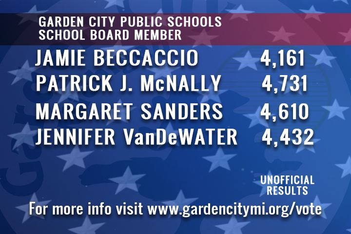 Garden City Public Schools School Board